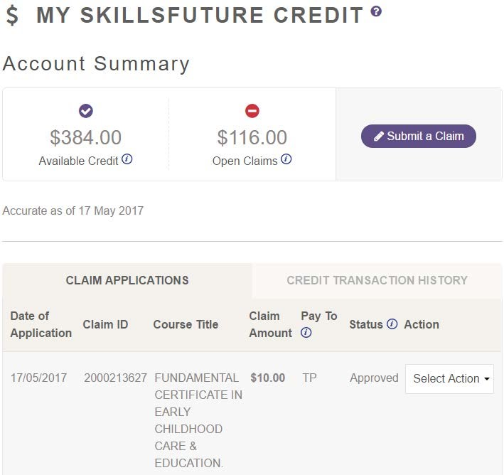 Available SkillsFuture Credit